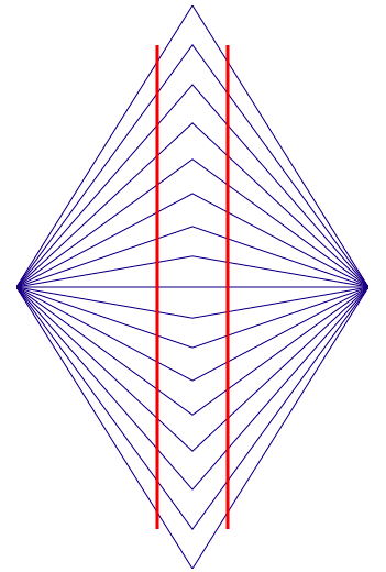 The Wundt Illusion - one of the optical illusions used for the MOI NYC blog.